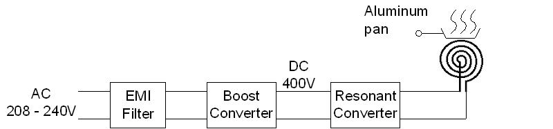 Diagram on Induction Cooker Circuit Diagram